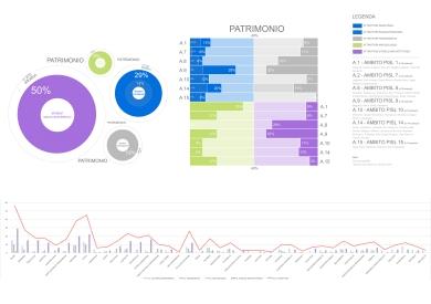 Grafici di studio_articolo LaborEst_lorè